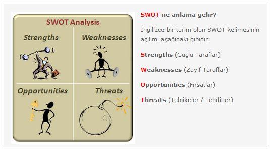 Swot-Analizi-Kişisel